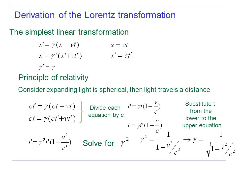 lorentz transformation 1 lorentz transformations: einstein's derivation simplified1 bernhard rothenstein1 and stefan popescu2 1) politehnica university of timisoara, physics department.