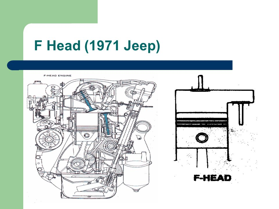 Engine Classification ppt video online download – Jeep F Head Engine Diagram