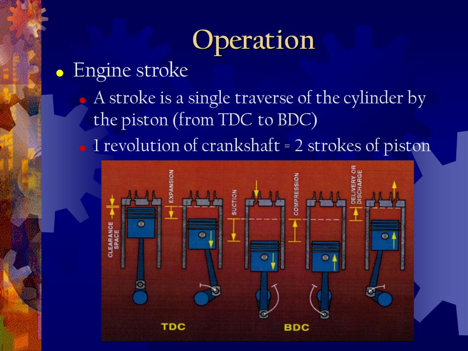 Operation Engine stroke