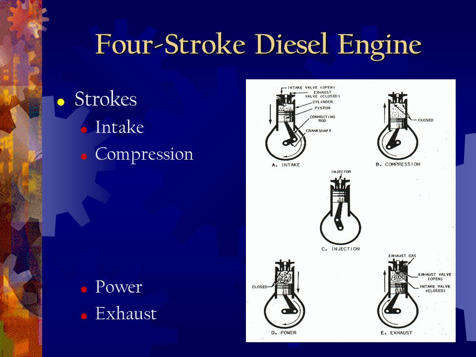 Four-Stroke Diesel Engine