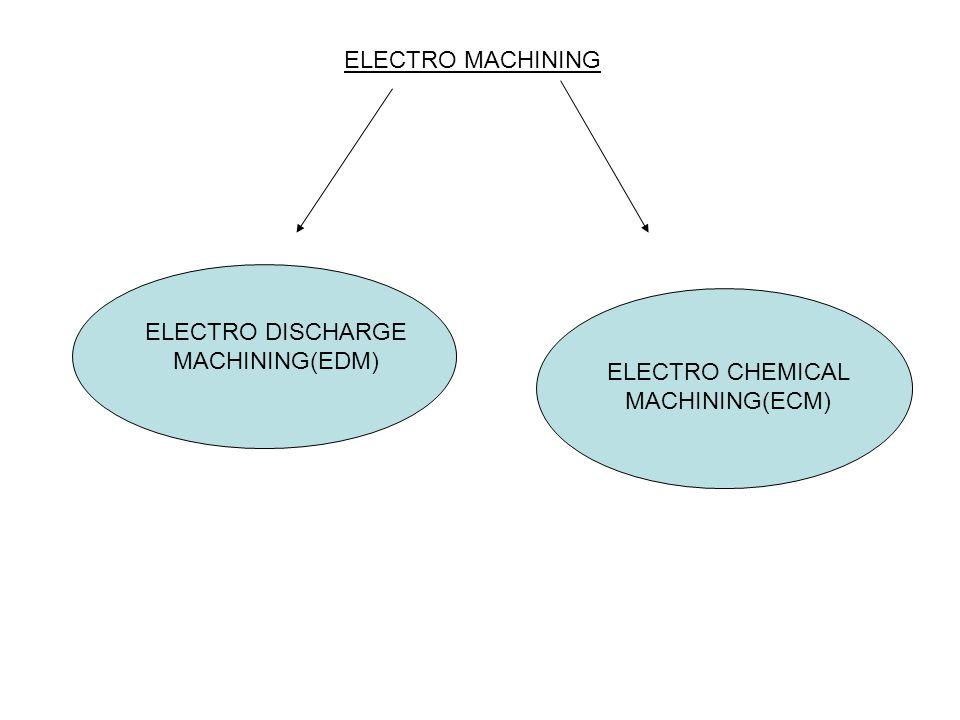 ELECTRO DISCHARGE MACHINING(EDM)