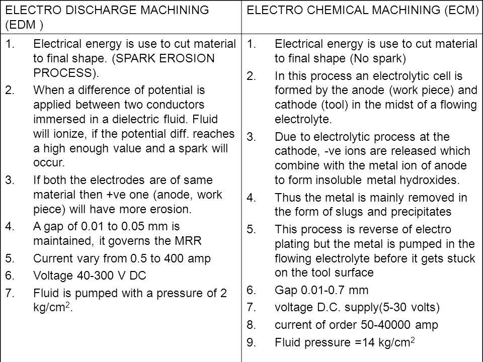 ELECTRO DISCHARGE MACHINING (EDM )