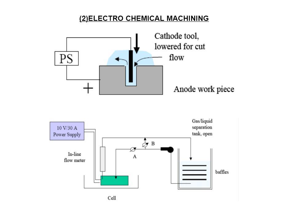 (2)ELECTRO CHEMICAL MACHINING