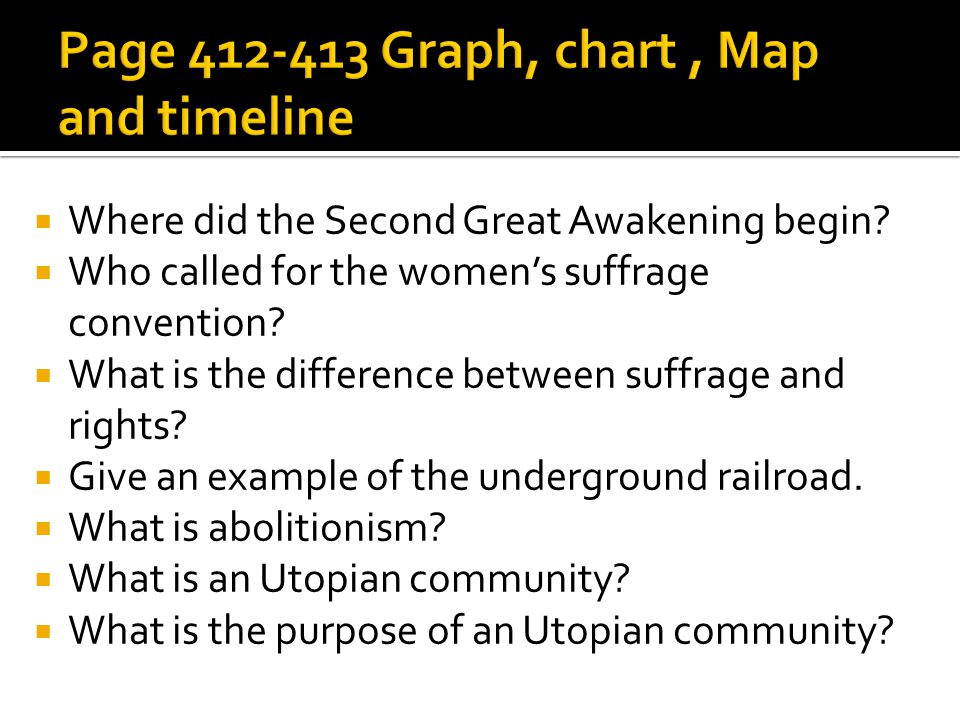 Page Graph, chart , Map and timeline