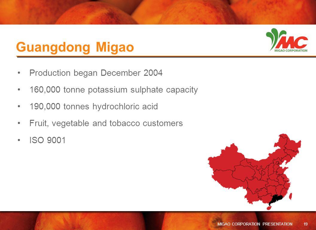 Guangdong Migao Production began December 2004