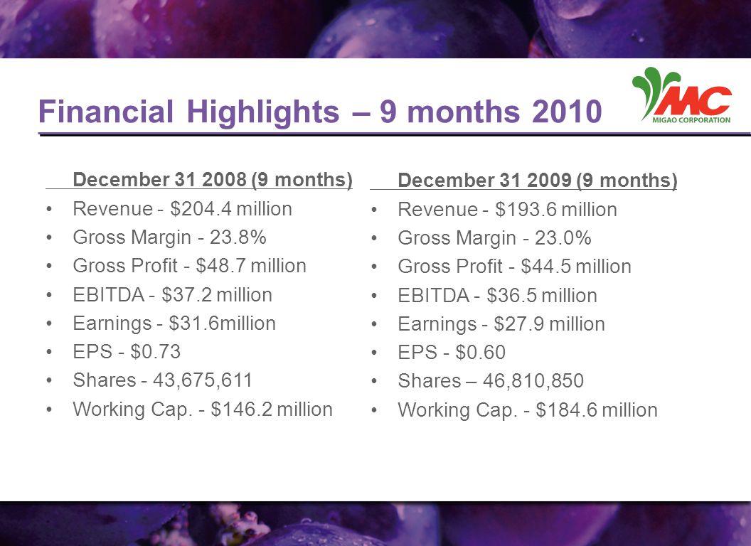Financial Highlights – 9 months 2010