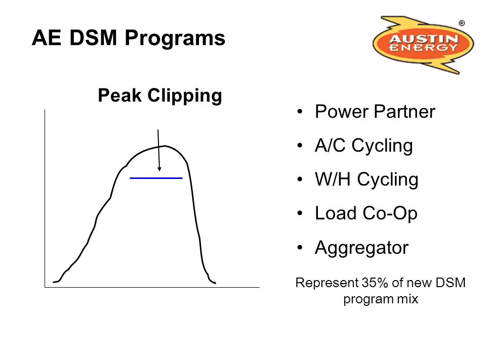 Represent 35% of new DSM program mix