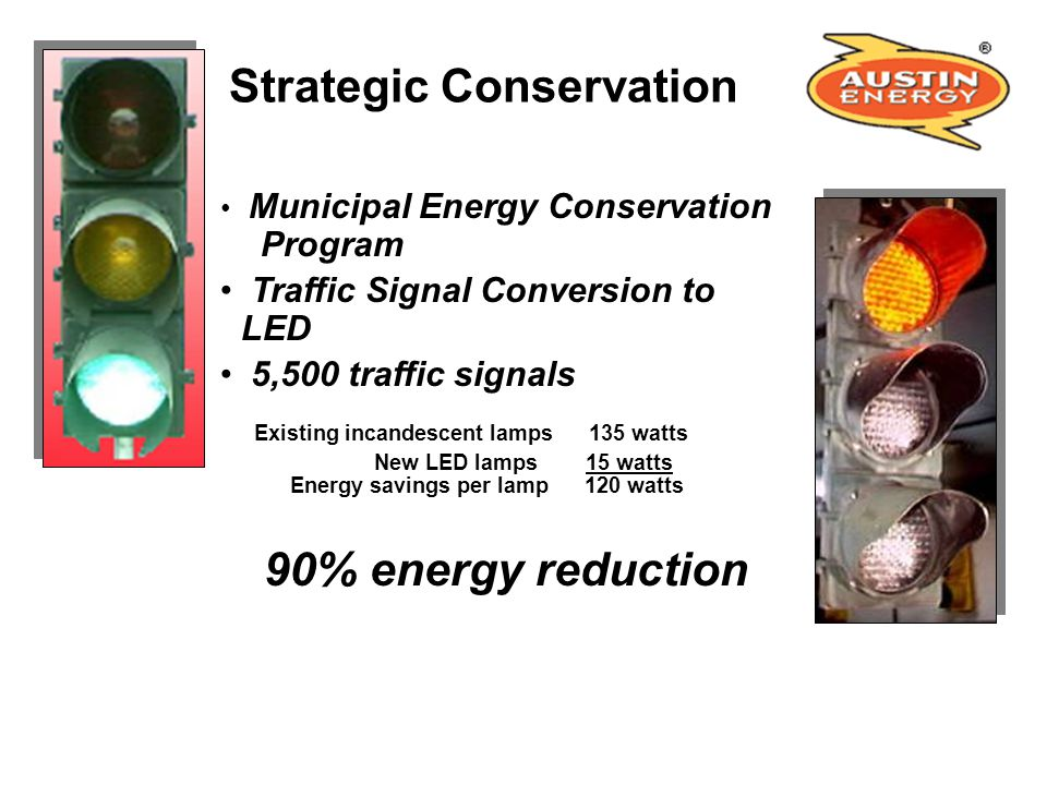 Strategic Conservation