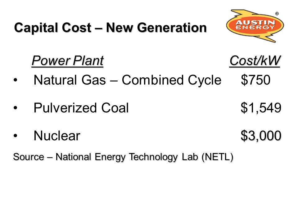 Natural Gas – Combined Cycle $750 Pulverized Coal $1,549