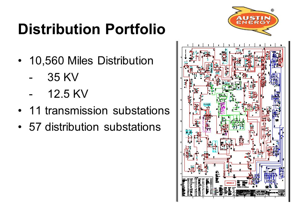 Distribution Portfolio