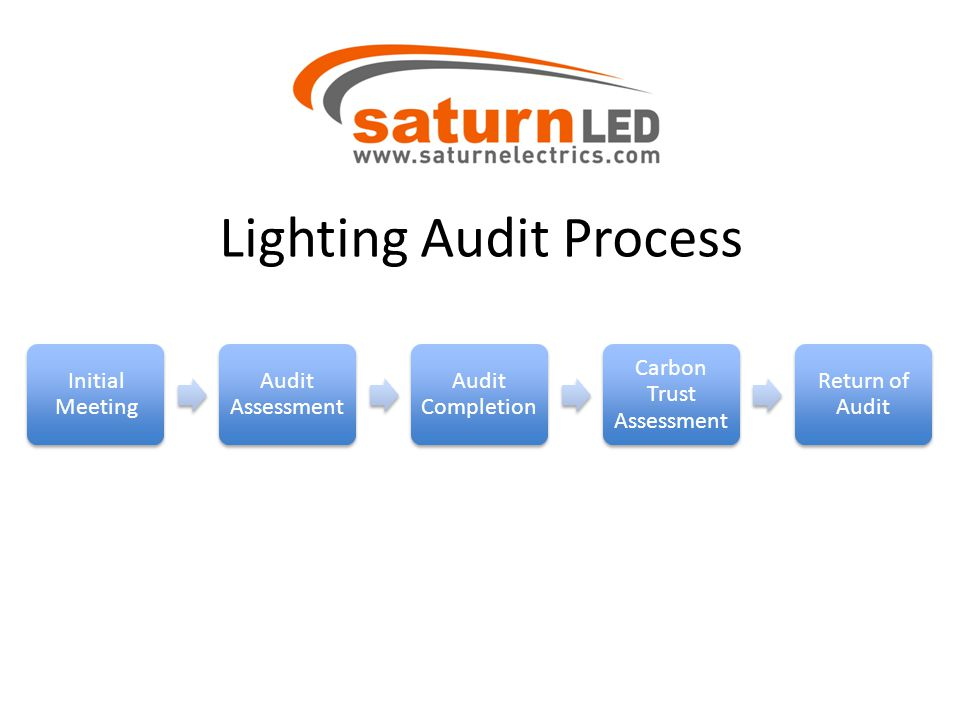 Lighting Audit Process  sc 1 st  SlidePlayer : lighting audit - azcodes.com