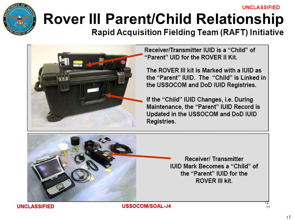 parent child relationship inventory items software