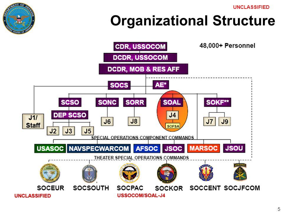 Socom Org Chart Www Picsbud Com