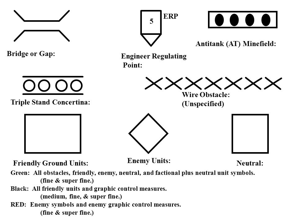 Concertina Wire Obstacles on ambulance wiring diagram