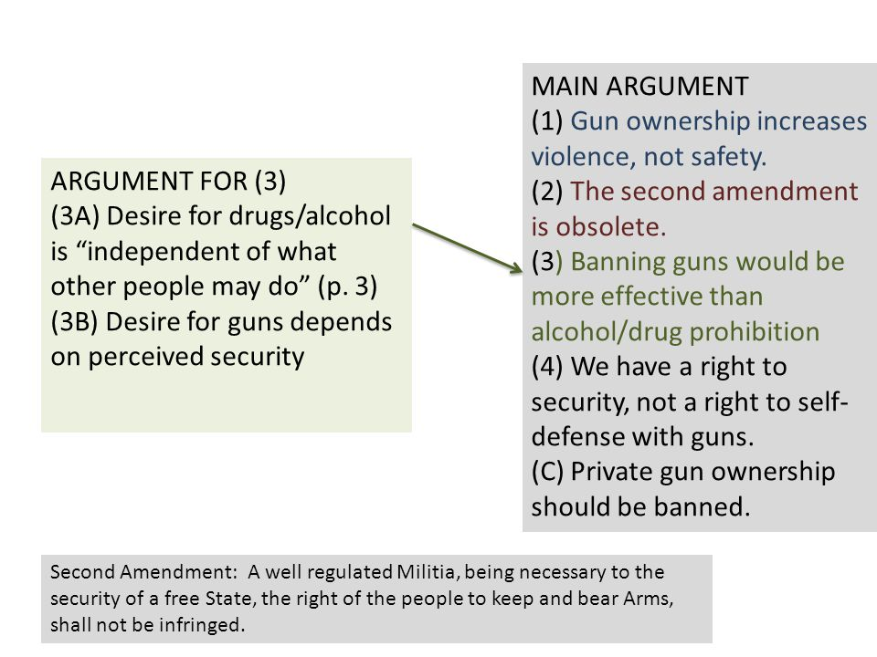 an argument for self ownership against the Argument 4: is prohibiting gun ownership compatible with the  of the people to keep and bear arms means you can own a gun for self  pro gun control:.