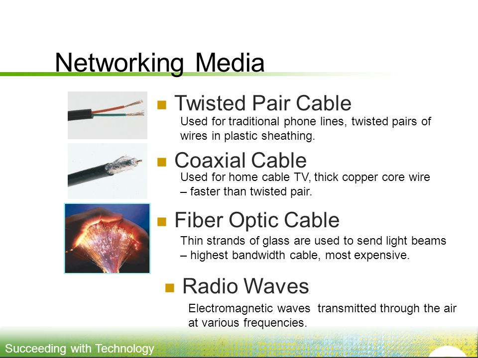 Telecom, Wireless & Networks - ppt video online download