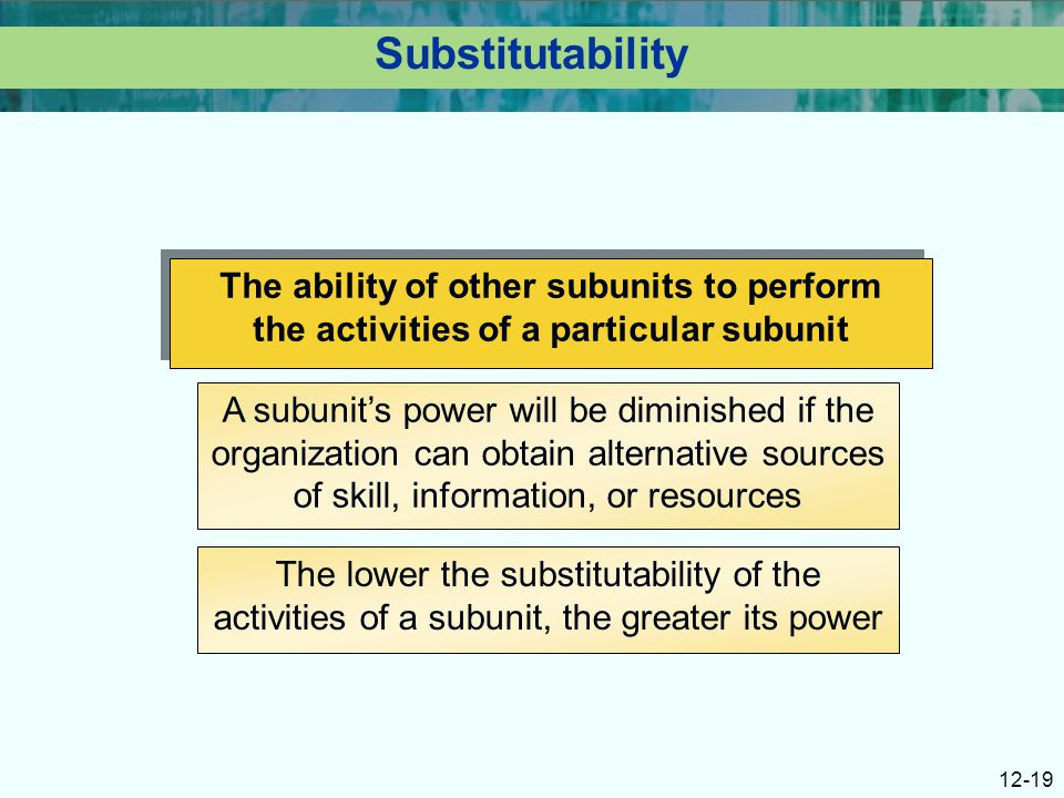 sources of power in organizations pdf