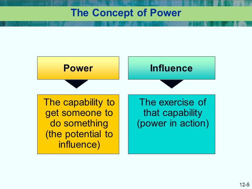 what are the ethical considerations in using power and politics Read chapter 5 social and ethical considerations:  unconscious biases may render those of lesser power and status invisible  the national academies press.