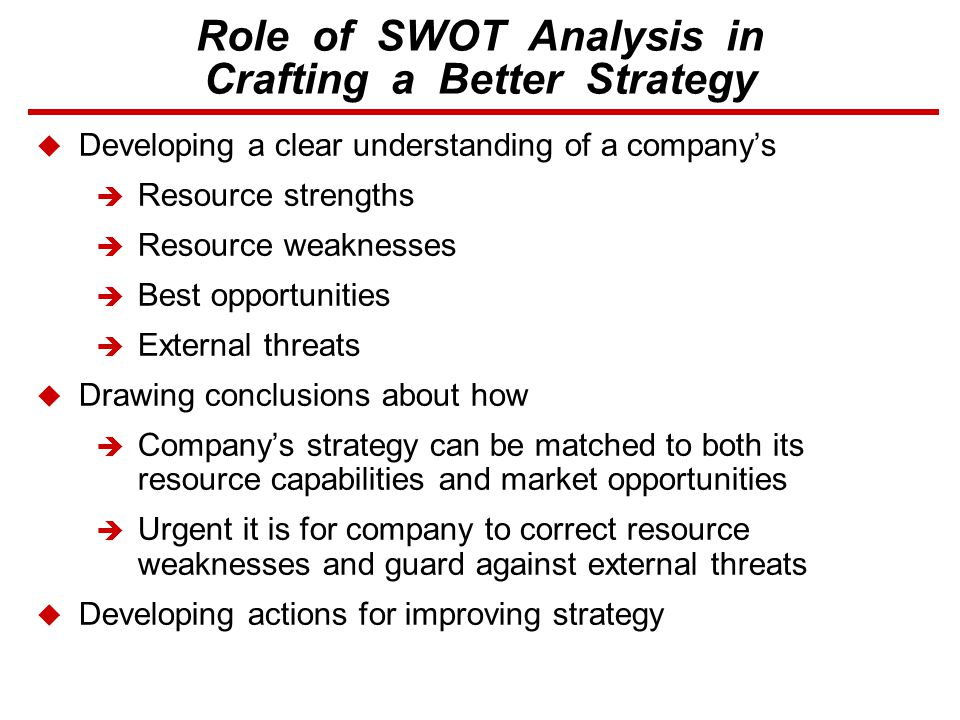 an introduction to the role of swot analysis The importance of swot analysis is so big that you cannot afford to ignore it when moving into a new area and you want to learn more of your competition.