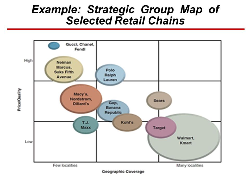 how to construct a strategic group map for car industry in india A group consisting of cms  the atomic energy commission oversees india's nuclear power industry india has 14 nuclear reactor units in  a map of india's.