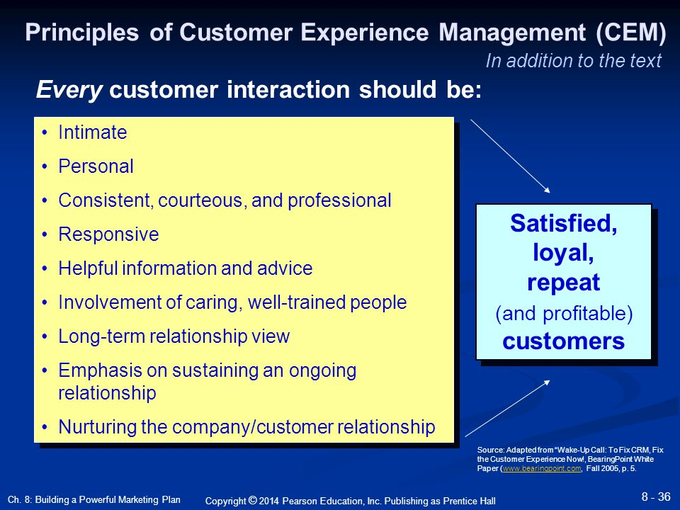 customer relationship management dhl marketing essay Dhl: service quality essays  essay dhl's american  global market leaders abstract this paper is about customer relationship polices and how they.