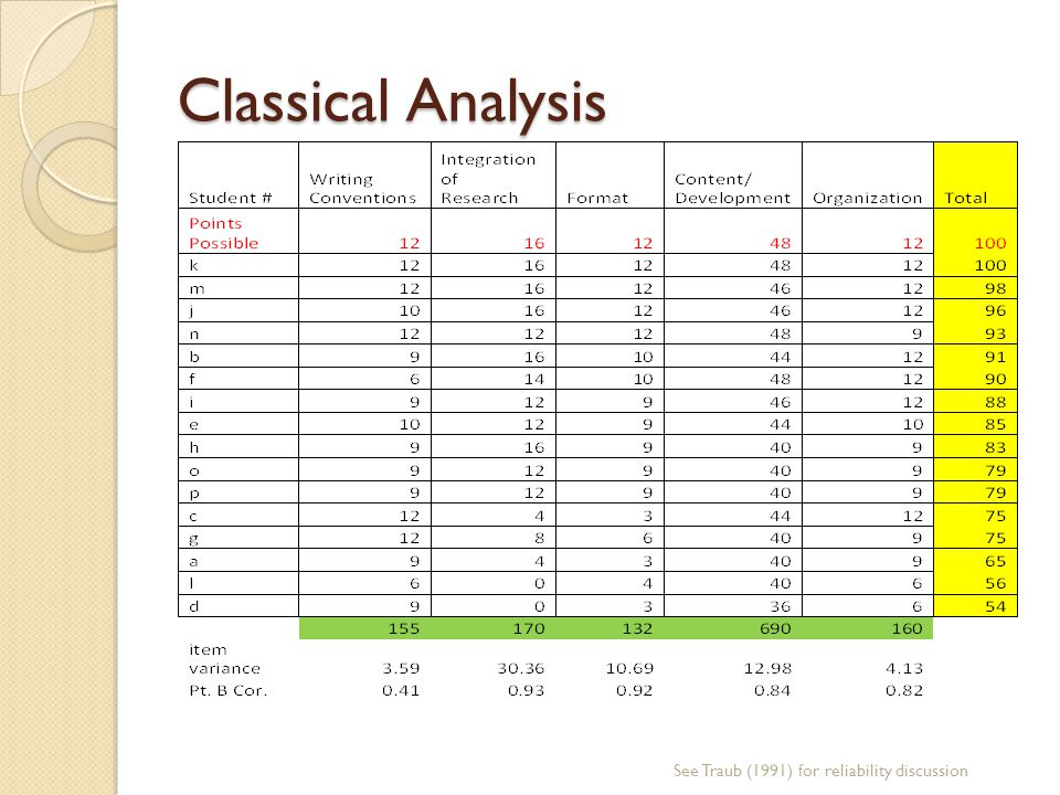 classical analysis The symmetrical quasi-classical approach for propagation of a many degree of  freedom density matrix is explored in the context of computing.