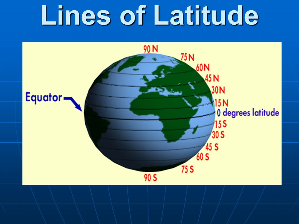 Latitude and Longitude - ppt download