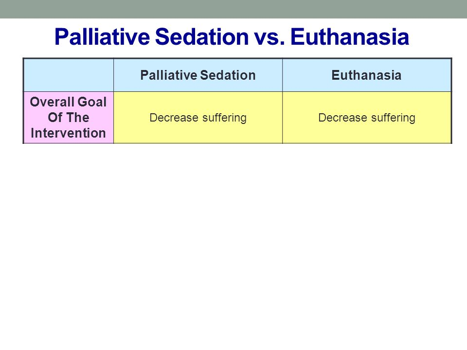 cause and effect of euthanasia Effects of euthanasia on the bereaved family and friends: of natural causes study was to examine the effects of euthanasia in terminal.