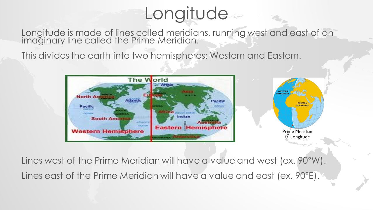 Longitude Longitude is made of lines called meridians, running west and east of an imaginary line called the Prime Meridian.