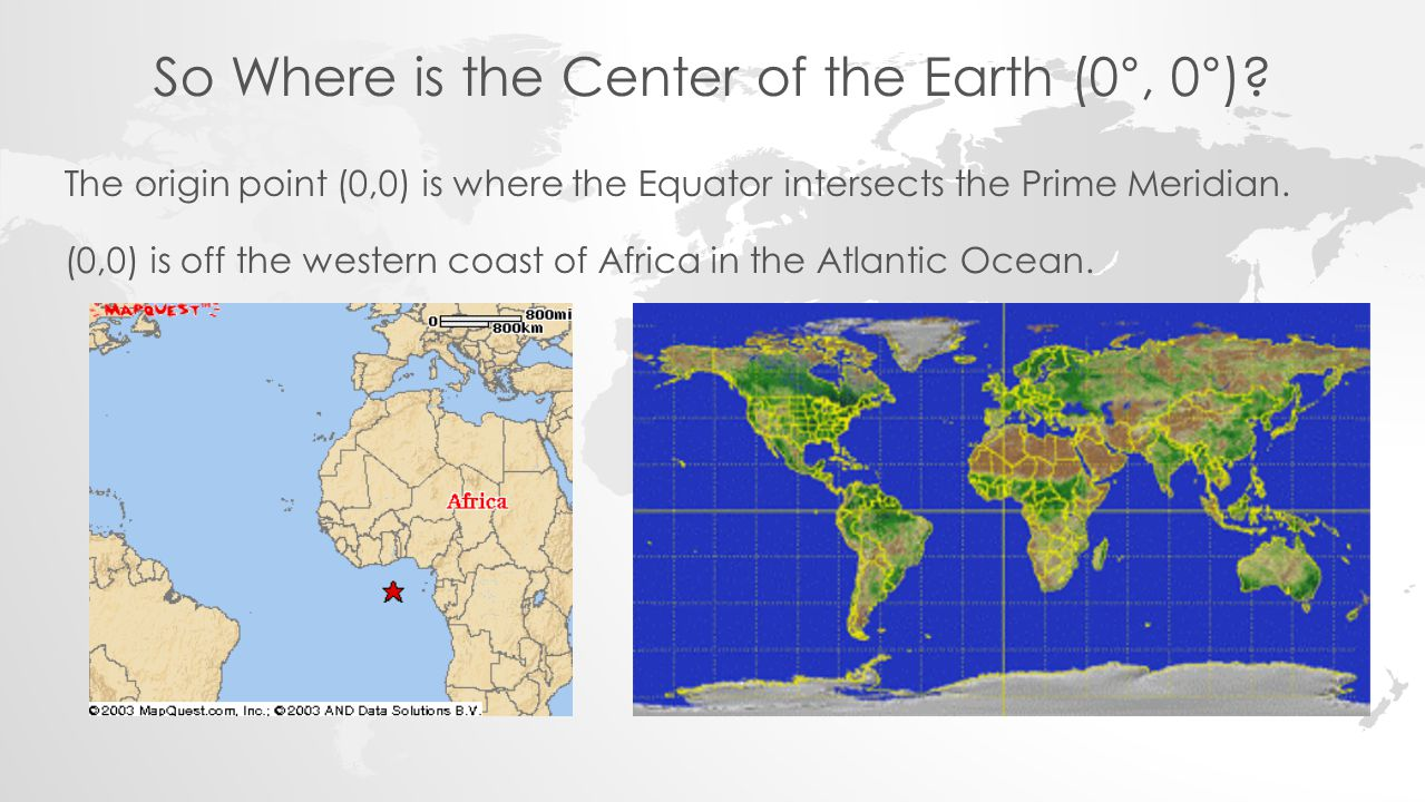 So Where is the Center of the Earth (0°, 0°)