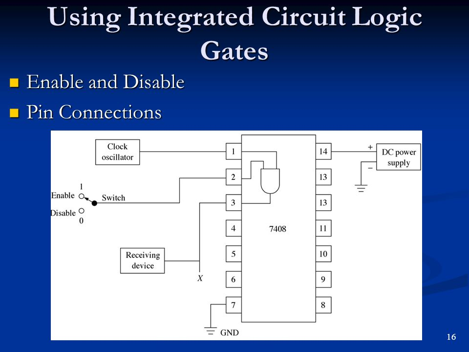 basic logic gates This article explains the basic logic gates like not gate, and gate, or gate, nand gate, nor gate, exor gate and exnor gate with their corresponding truth tables and circuit symbols logic gates are considered to be the basics of boolean logic to know more about boolean logic click on the link below.