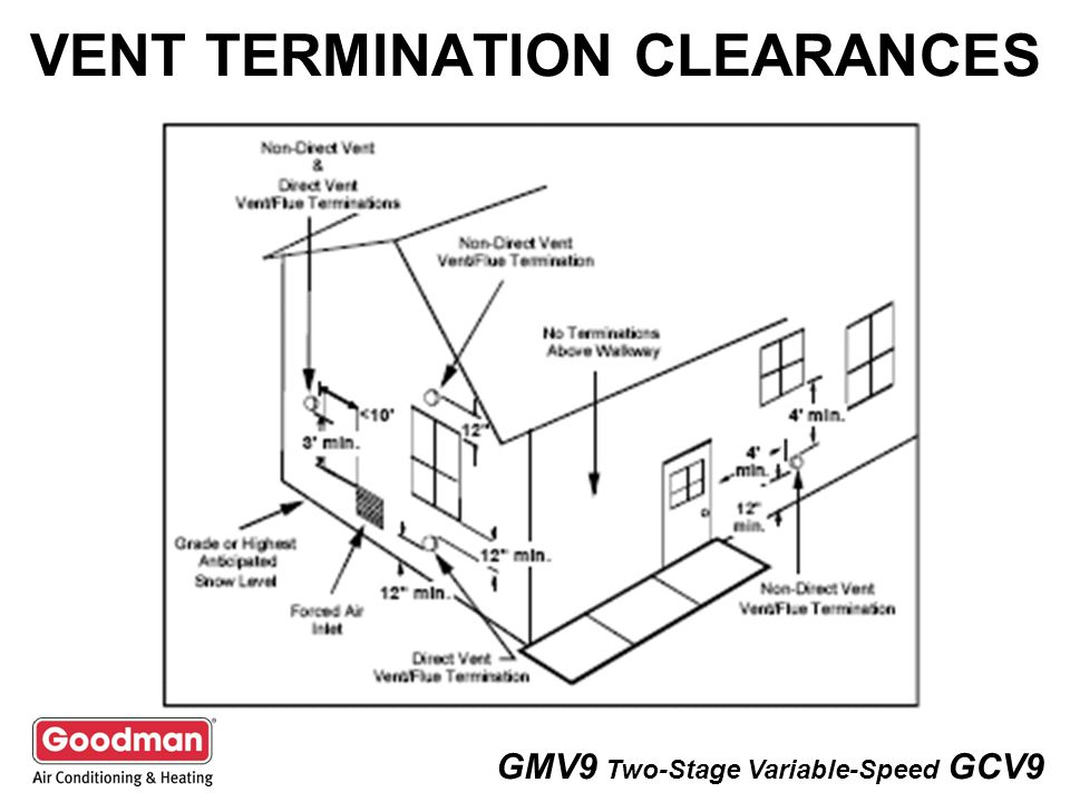 Gmv9 And Gcv9 Tubular Gas Furnace Ppt Download
