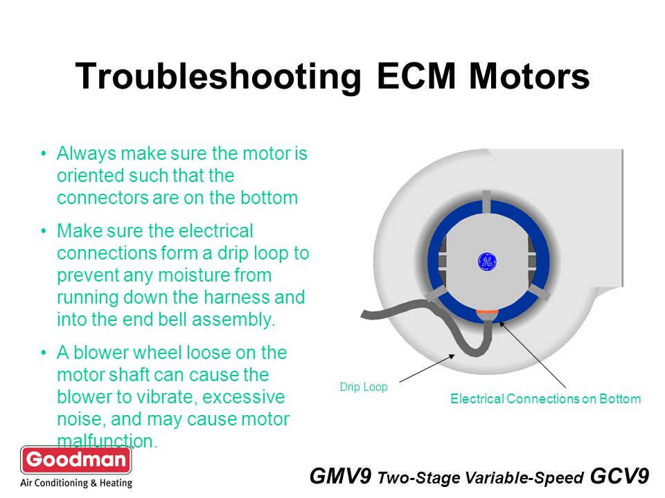 Gmv9 and gcv9 tubular gas furnace ppt download for Ecm blower motor tester