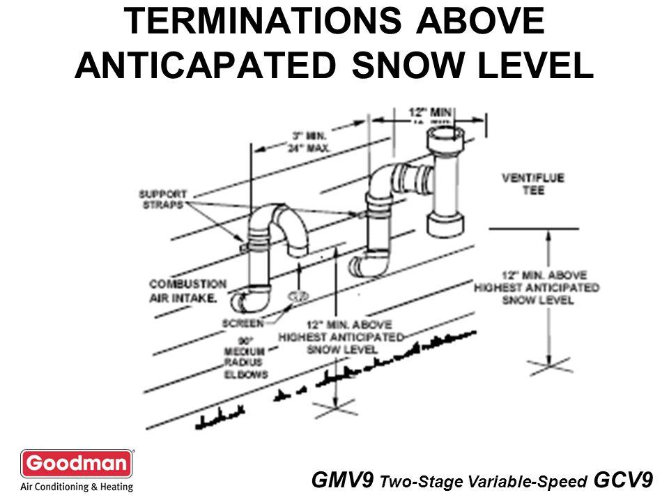 gmv9  and gcv9 tubular gas furnace