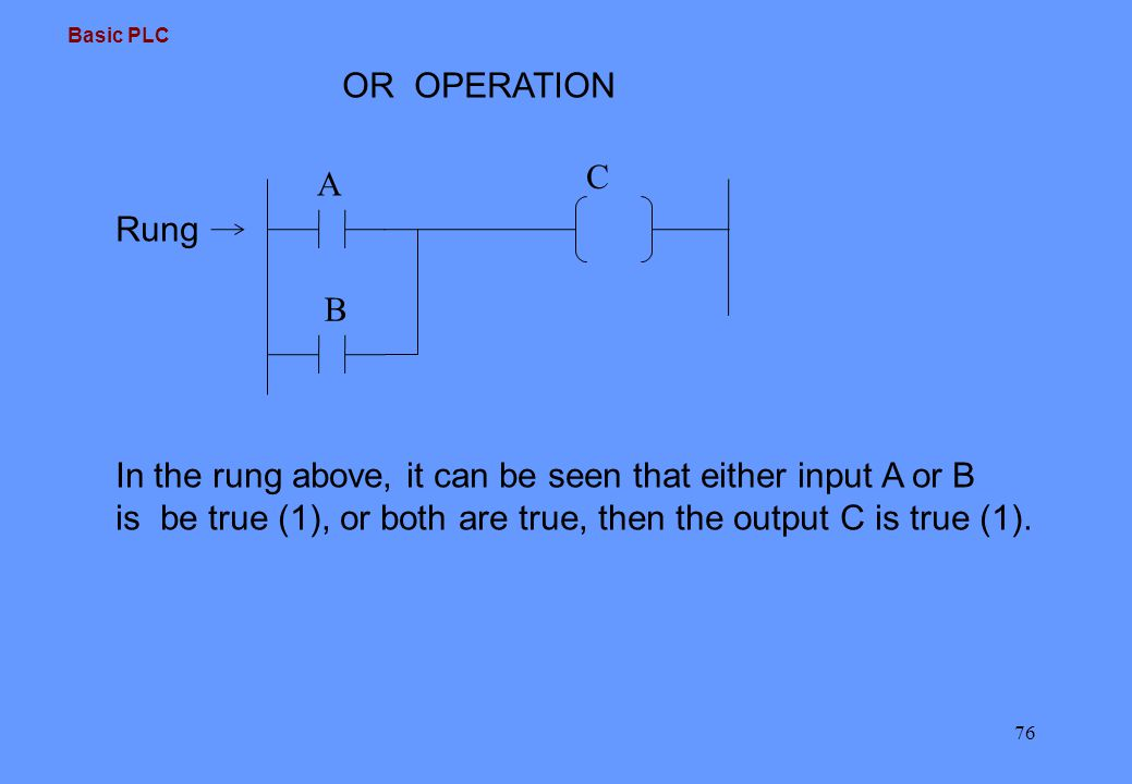 Basic Plc Ppt Video Online Download