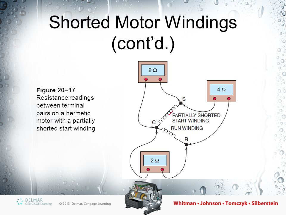Section 4 Electric Motors Ppt Video Online Download