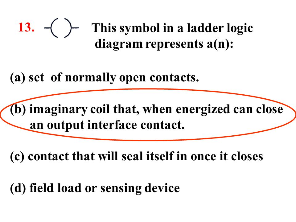 Programmable logic controllers ppt video online download this symbol in a ladder logic diagram represents an ccuart Image collections