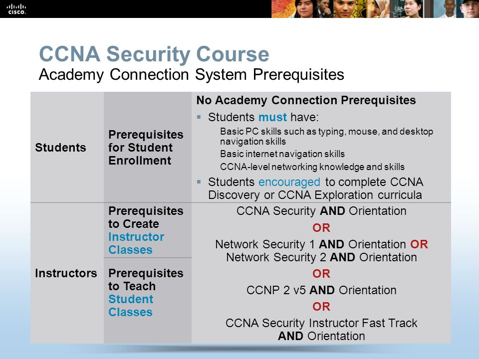Ccna security overview ppt video online download Should i get a security system