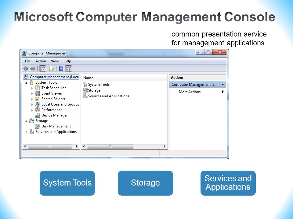 Computer applications in management