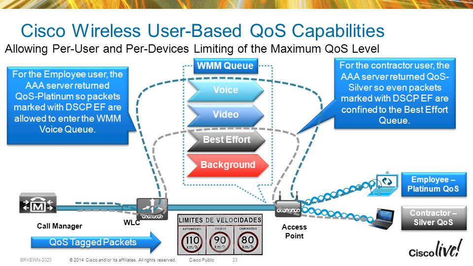 Cisco Voice And Video Qos Optimization – Dibujos Para Colorear