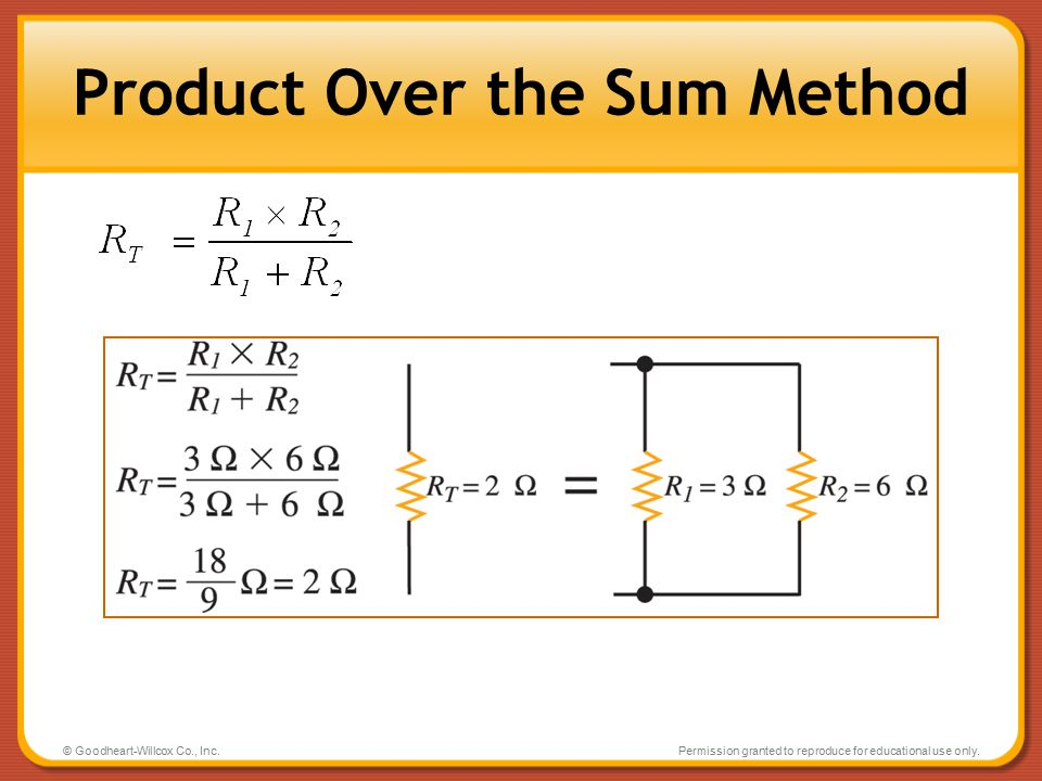 Product Over the Sum Method