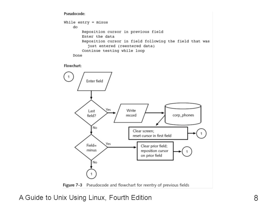 guide to unix using linux fourth View homework help - chap 06 answers from nos 120 at wake tech guide to unix using linux fourth edition chapter 6 solutions answers to the chapter 6 review questions 1 your organization routinely.