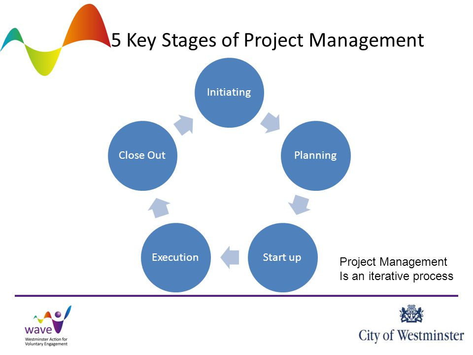 element of people management that contribute High-performing employees contribute the manager's effect on a performance management a performance management system is composed of process and people elements.