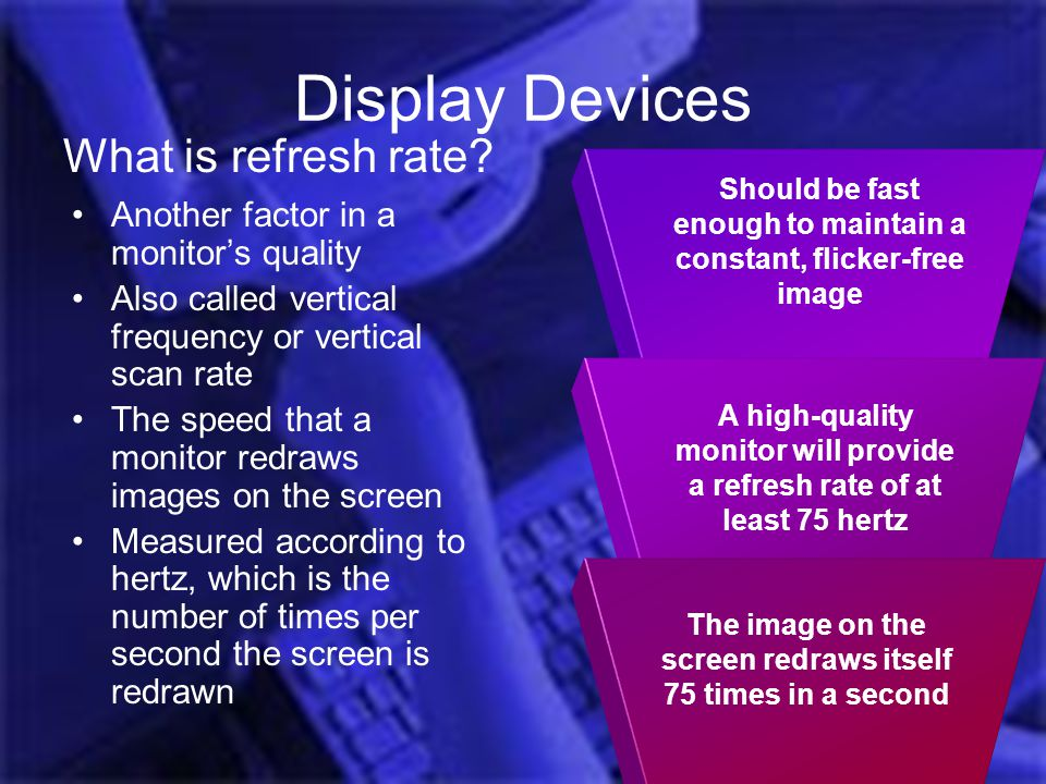Display Devices What is refresh rate