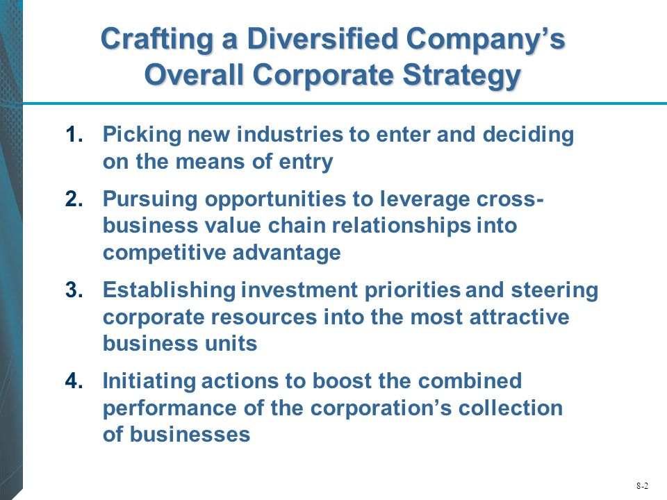 diversification a corporate strategy to enter Before you begin planning a diversification strategy, write the reasons you are considering doing so  relationships or a customer base that make it easy to enter a new market .
