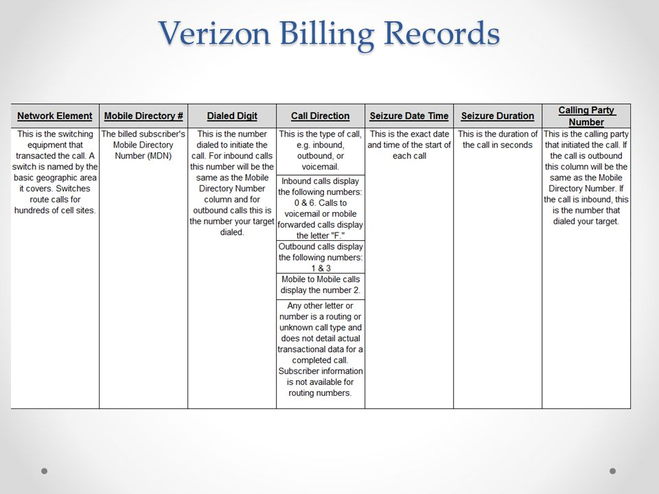 accounting analysis verizon In an in-depth interview, verizon's ashish thapar analyzes the results of the company's latest data breach investigations report, noting, for example, the spread of.