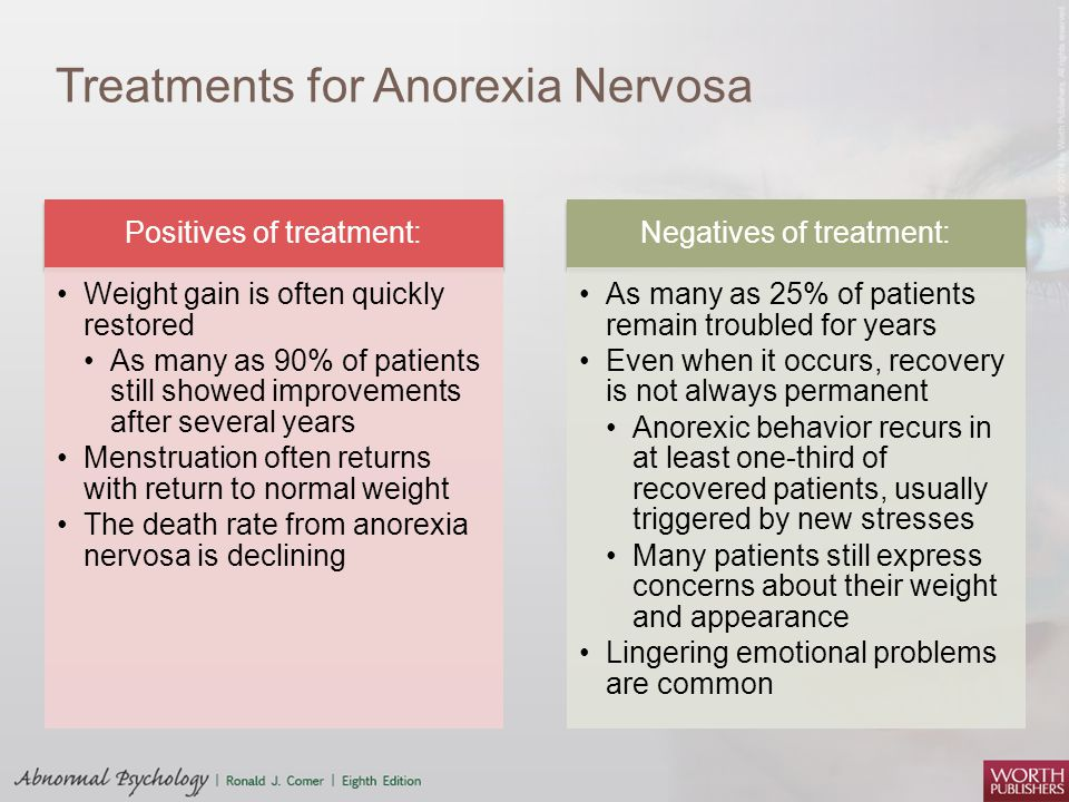 characteristics and treatment of anorexia nervosa Anorexia nervosa, often referred to simply as anorexia, is an eating disorder  characterized by  treatment of anorexia involves restoring a healthy weight,  treating the  abnormal interoceptive awareness like these examples have been  observed so frequently in anorexia that they have become key characteristics of  the.