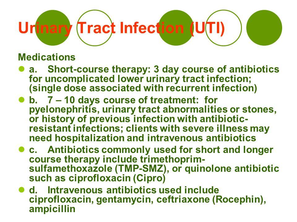 Cipro Urinary Tract Infections