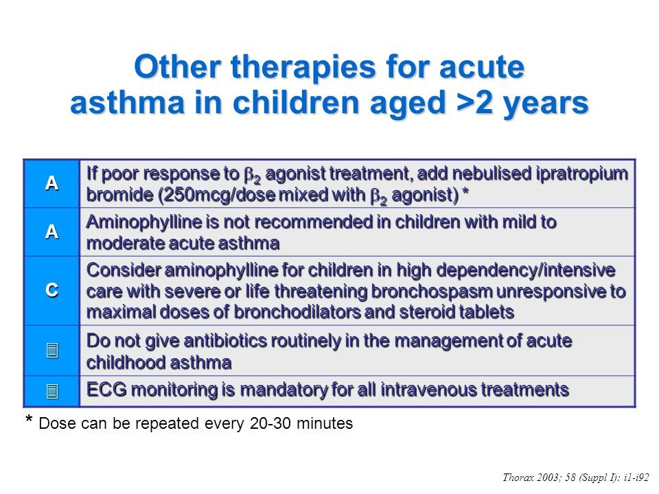 Other therapies for acute asthma in children aged >2 years