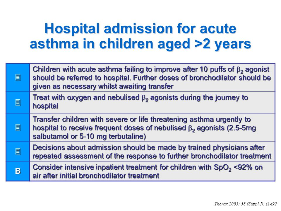 Hospital admission for acute asthma in children aged >2 years
